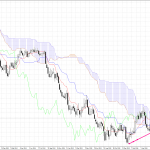 fx-chart-blog1116