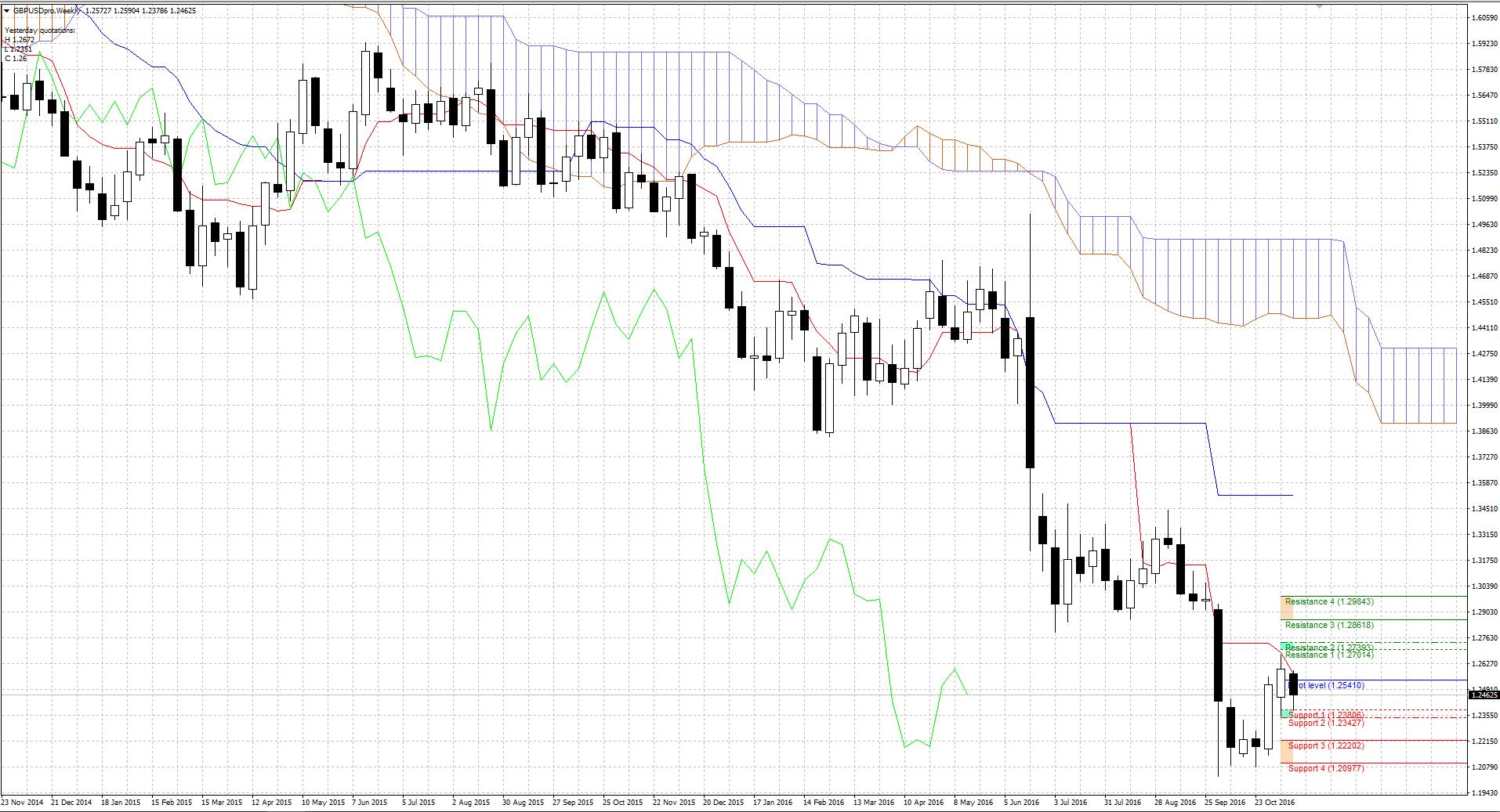 fx-chart-blog1117