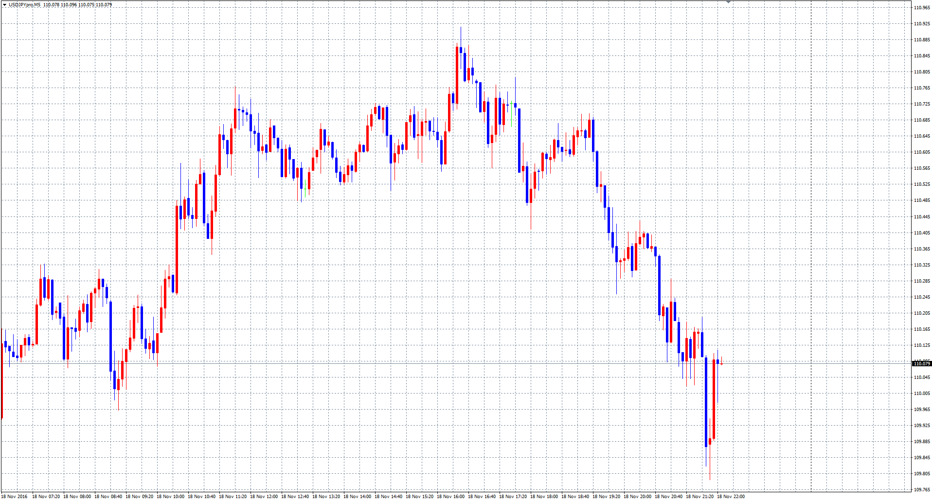 fx-chart-blog1118
