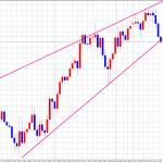 fx-chart-blog1121