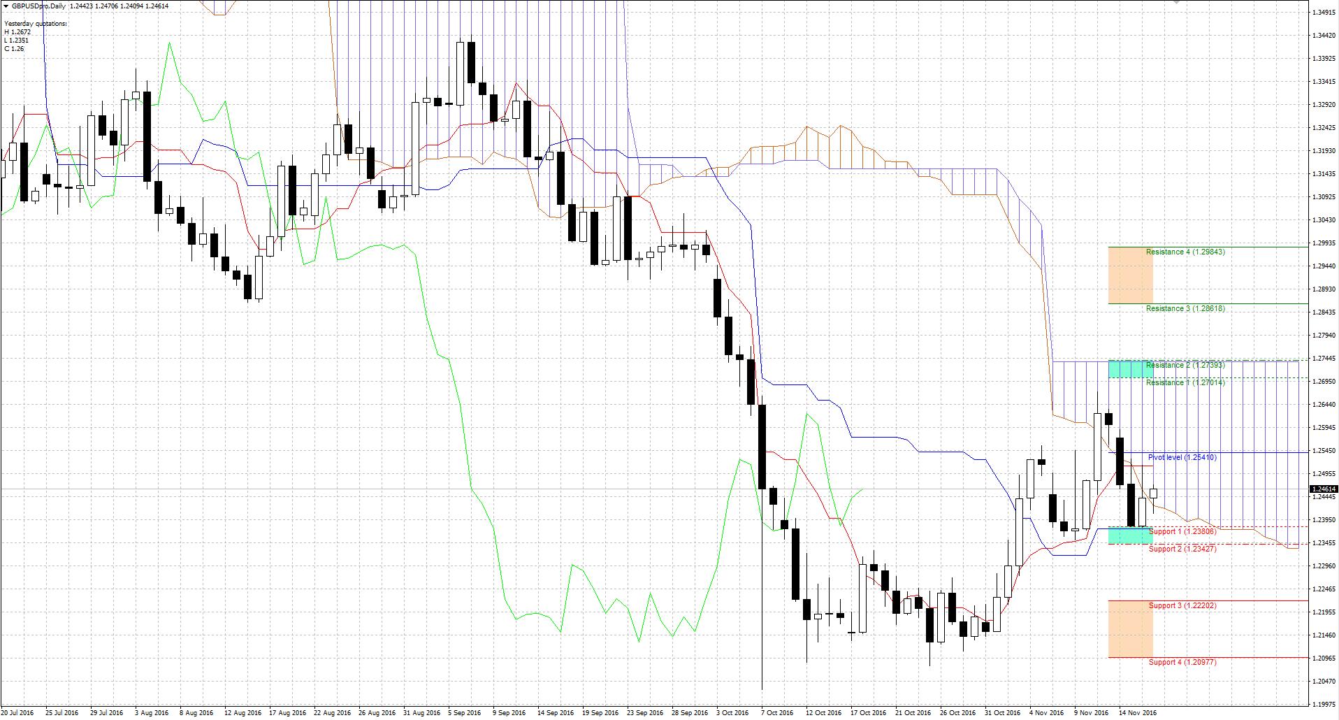 chart-blog-fx1117