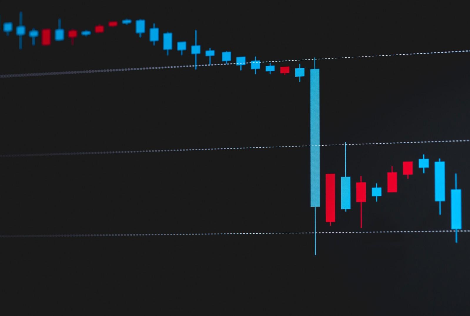 chart-fx