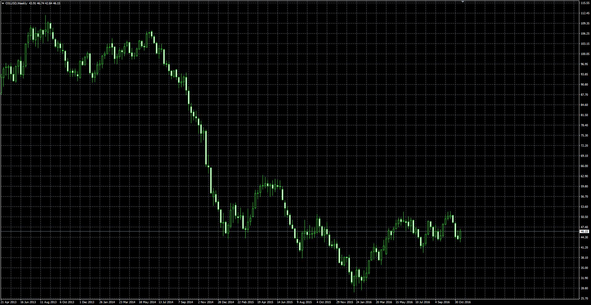 fx-chart-blog2-1116-2
